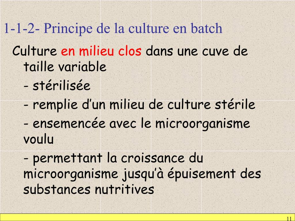 1-1-2- Principe de la culture en batch