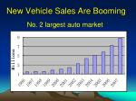 new vehicle sales are booming