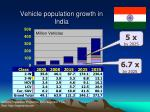 vehicle population growth in india