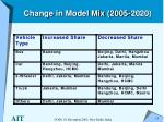 change in model mix 2005 2020