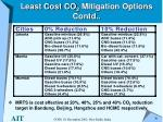 least cost co 2 mitigation options contd