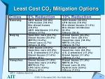 least cost co 2 mitigation options