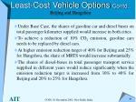 least cost vehicle options contd beijing and hangzhou