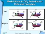 modal share in co 2 emissions in delhi and hangzhou