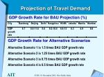 projection of travel demand