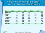 ratio of environmental emission in 2020 to the base year emission