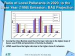 ratio of local pollutants in 2020 to the base year 1998 emission bau projection