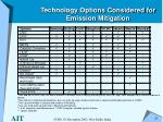 technology options considered for emission mitigation