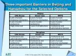 three important barriers in beijing and hangzhou for the selected options
