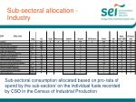sub sectoral allocation industry22
