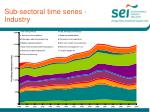 sub sectoral time series industry