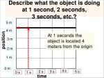 describe what the object is doing at 1 second 2 seconds 3 seconds etc