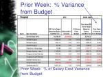 prior week variance from budget