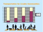 transportation for livable communities13