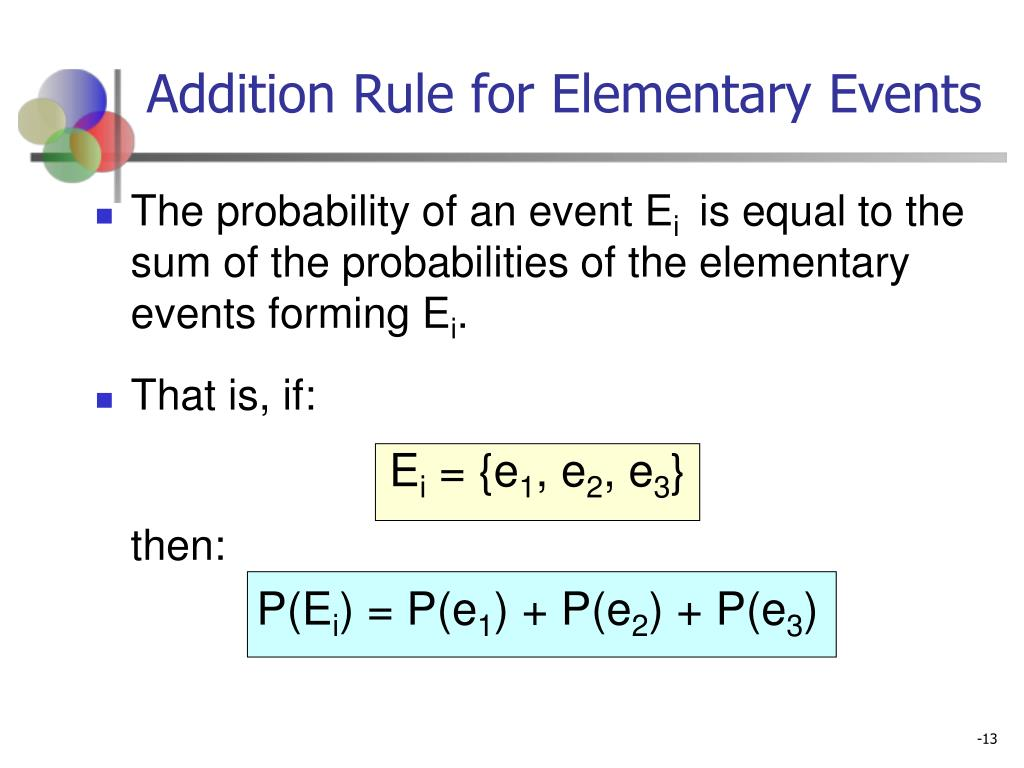 Addition Rule for Elementary Events