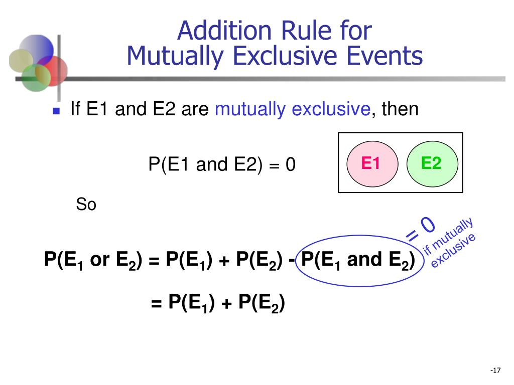 Addition Rule for