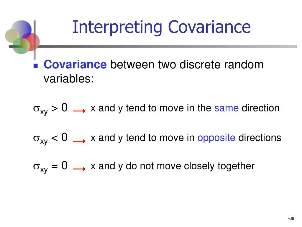 Interpreting Covariance