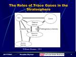 the roles of trace gases in the stratosphere