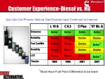 customer experience diesel vs ng