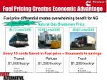 fuel pricing creates economic advantage