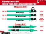 highway energy bill private fleets currently using diesel fuel