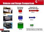 volume and range comparison