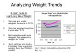 analyzing weight trends