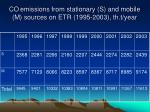 co emissions from stationary s and mobile m sources on etr 1995 2003 th t year