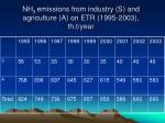 nh 3 emissions from industry s and agriculture a on etr 1995 2003 th t year