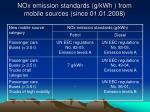 nox emission standards g kwh from mobile sources since 01 01 2008