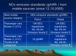 nox emission standards g kwh from mobile sources since 12 10 2005