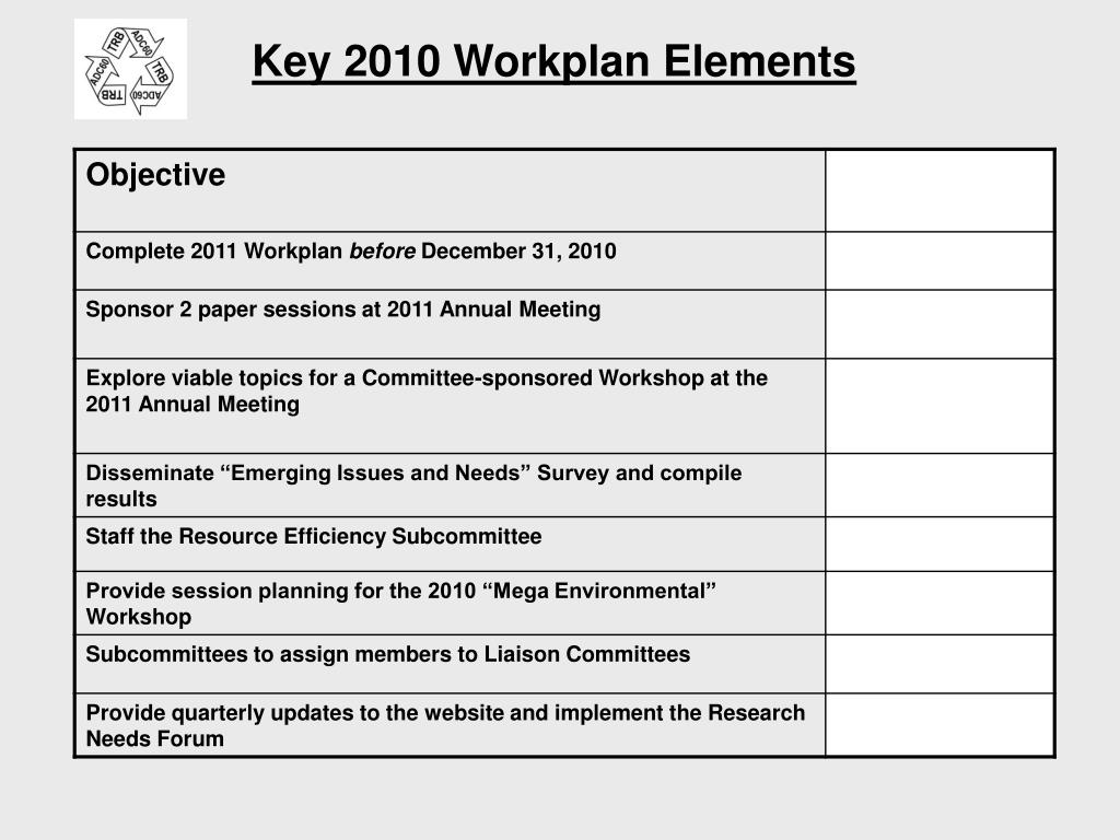 key 2010 workplan elements l.