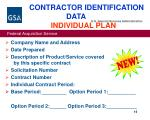 contractor identification data individual plan