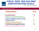 fiscal year 2009 gsa wide subcontracting goals