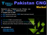 pakistan cng market