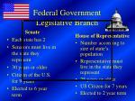 federal government legislative branch19