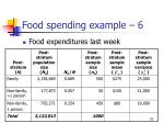 food spending example 6