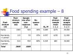 food spending example 8