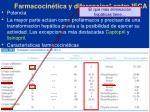 farmacocin tica y diferencias entre ieca