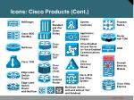 icons cisco products cont4