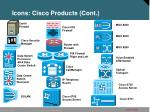 icons cisco products cont5