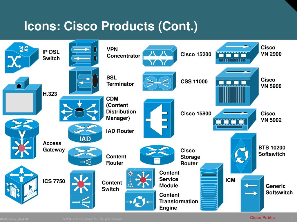 cisco network icons agile process diagram, Modern powerpoint