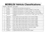 mobile6 vehicle classifications