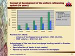 concept of development of the uniform refinancing system in years
