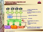 federal mortgage origination and refinancing system