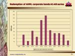 redemption of ahml corporate bonds 1 9 series