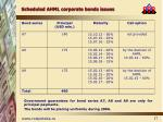 scheduled ahml corporate bonds issues