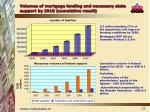 volumes of mortgage lending and necessary state support by 2010 cumulative result