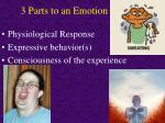 3 parts to an emotion