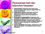 perencanaan karir dan kebutuhan karyawan
